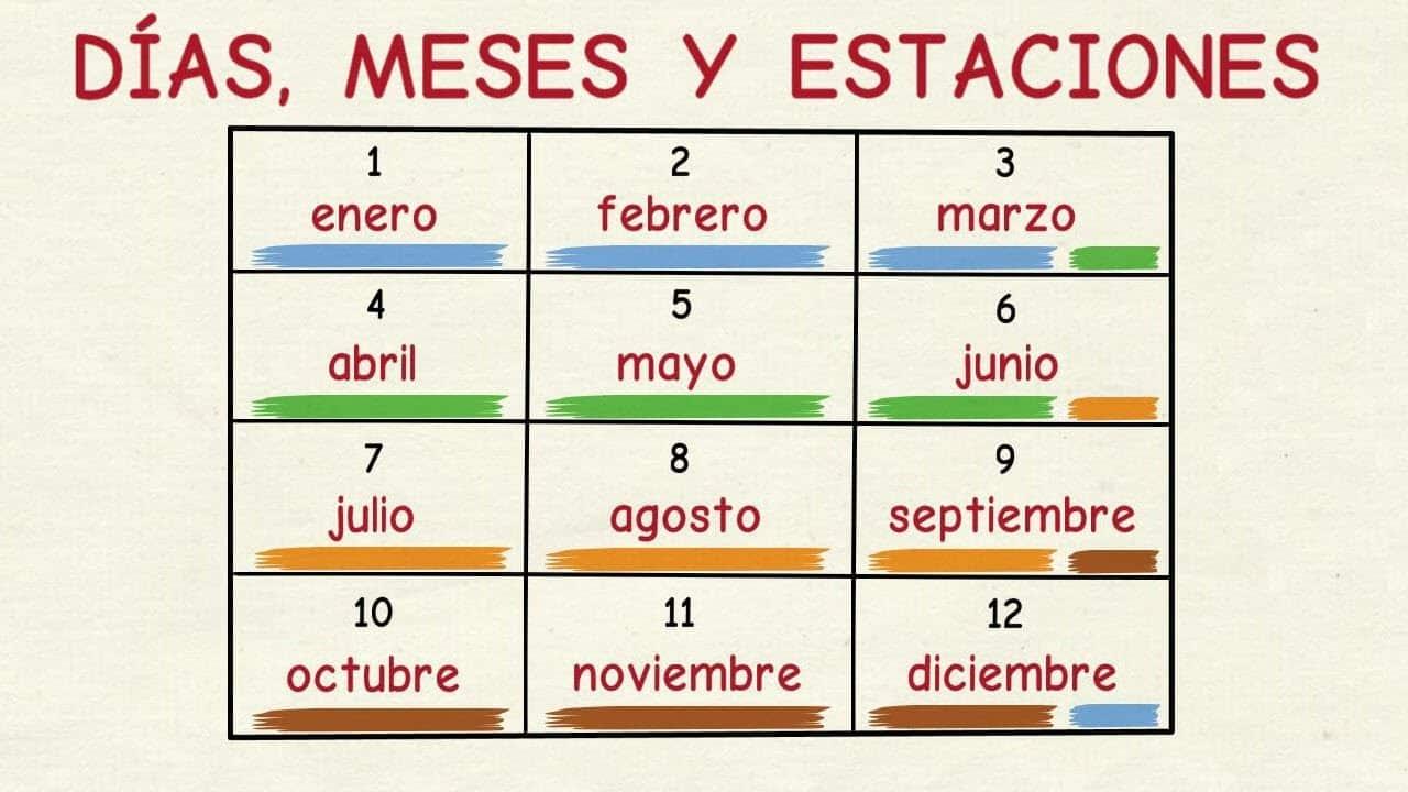 meses